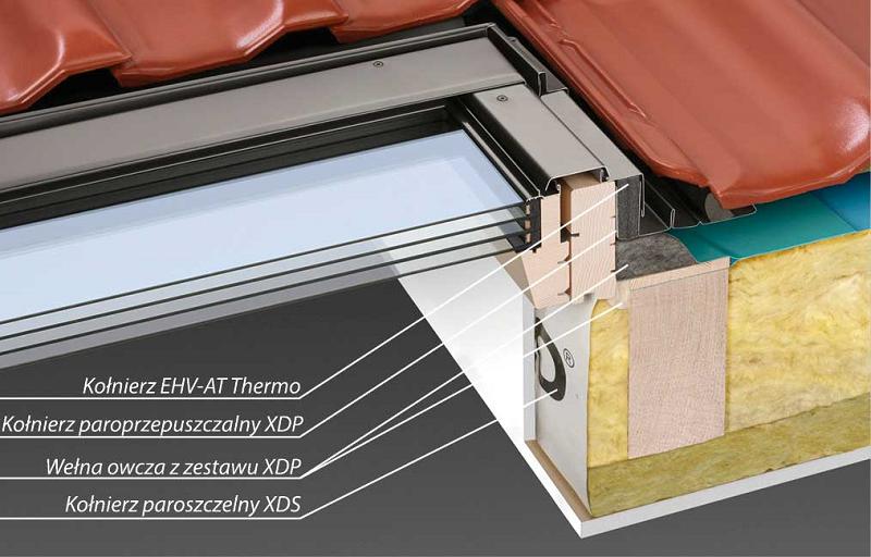 Energooszczędność w pakiecie. Uniwersalny kołnierz uszczelniający do okien dachowych